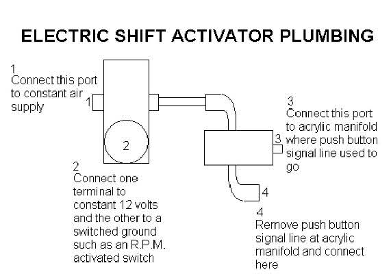 equalizer shifter options liberty s gears electric shift activator diagram